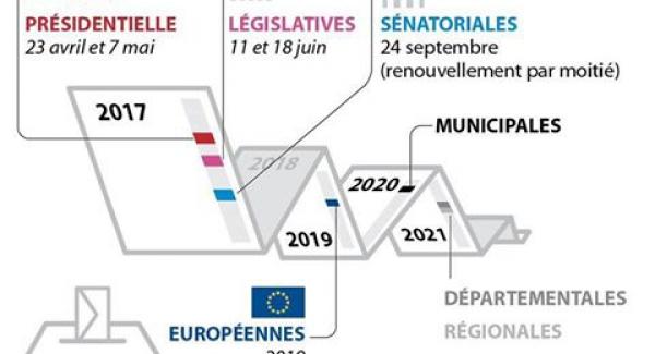Calendrier des élections à venir | Actualités | Cauroy-lès ...
